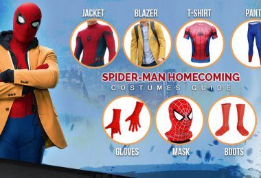 Spiderman-banner